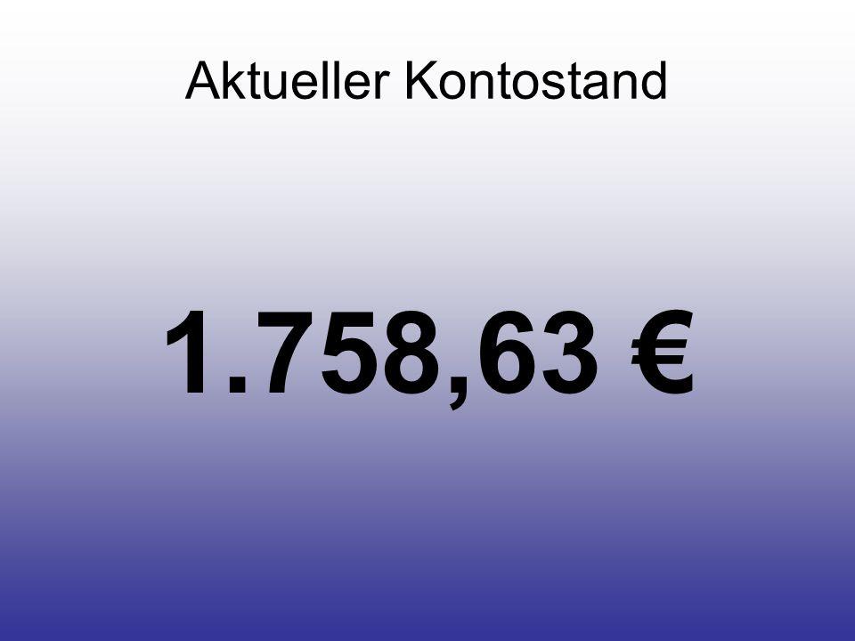 Aktueller Kontostand 1.758,63 €
