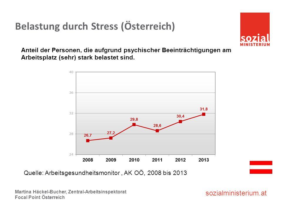 Belastung durch Stress (Österreich)