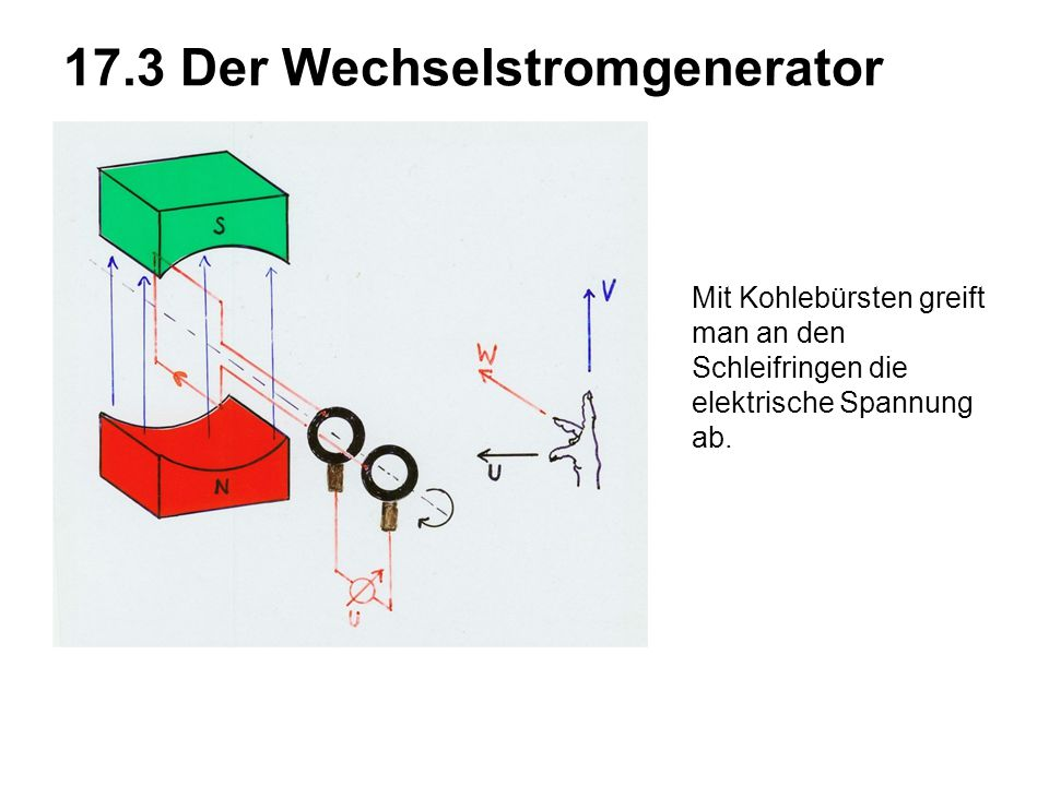 17.3 Der Wechselstromgenerator