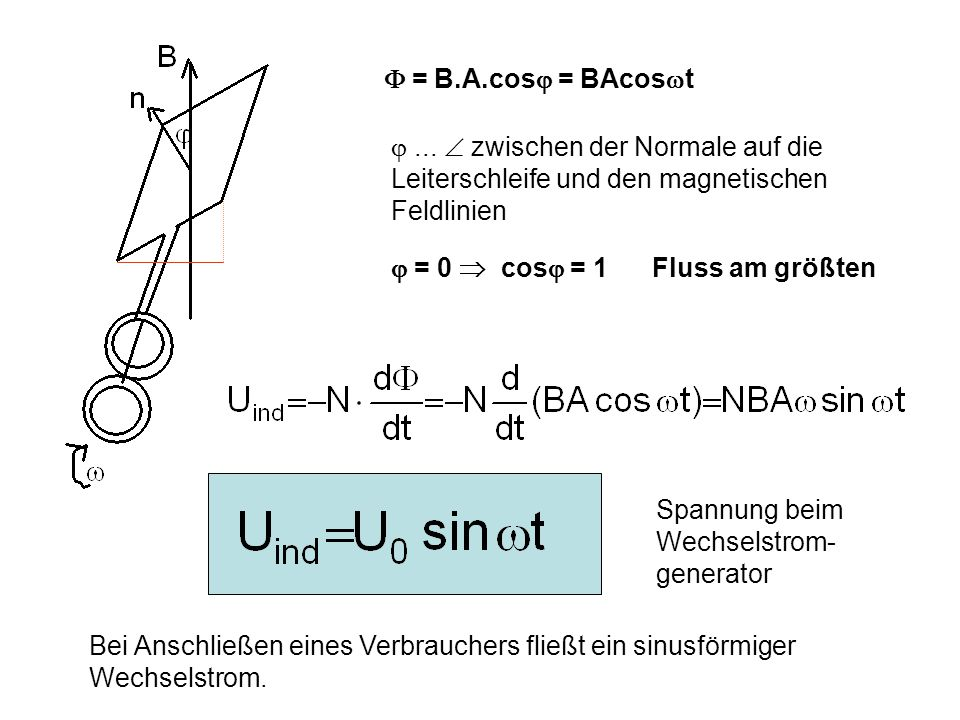  = B.A.cos = BAcost  ...  zwischen der Normale auf die Leiterschleife und den magnetischen Feldlinien.