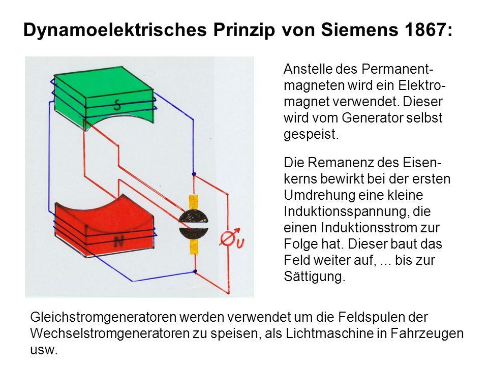Dynamoelektrisches Prinzip von Siemens 1867: