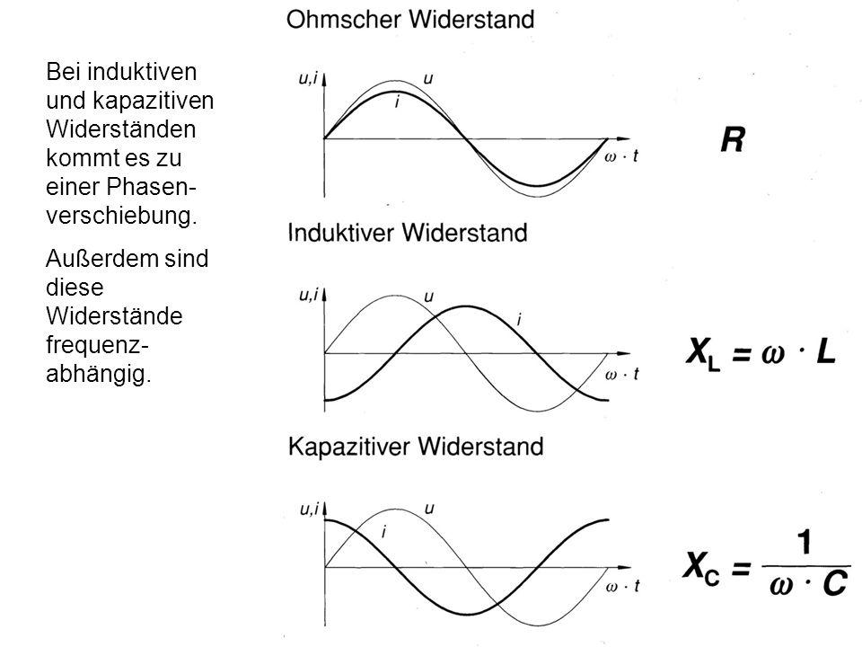 Bei induktiven und kapazitiven Widerständen kommt es zu einer Phasen-verschiebung.