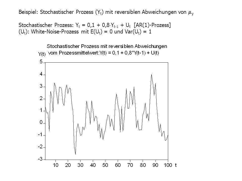 Beispiel: Stochastischer Prozess (Yt) mit reversiblen Abweichungen von y