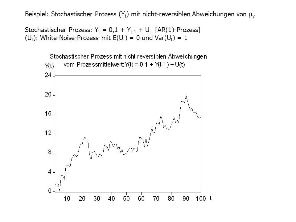 Beispiel: Stochastischer Prozess (Yt) mit nicht-reversiblen Abweichungen von y