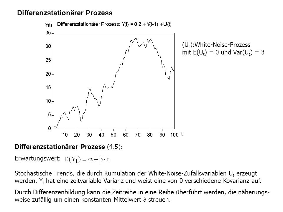 Differenzstationärer Prozess