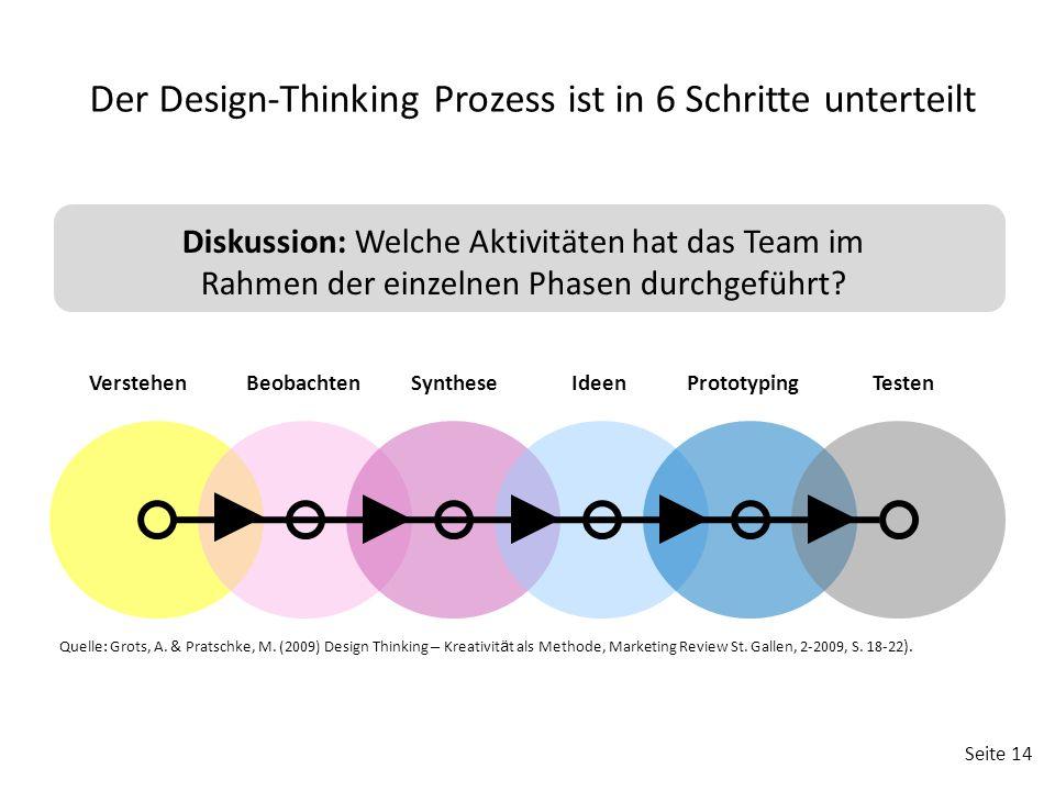 Der Design-Thinking Prozess ist in 6 Schritte unterteilt
