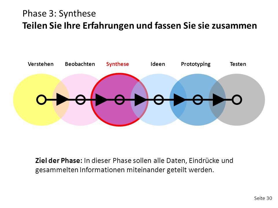 Phase 3: Synthese Teilen Sie Ihre Erfahrungen und fassen Sie sie zusammen