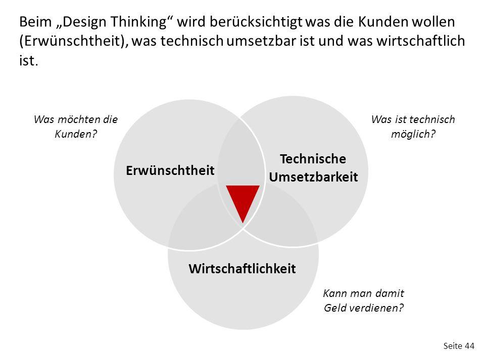 """Beim """"Design Thinking wird berücksichtigt was die Kunden wollen (Erwünschtheit), was technisch umsetzbar ist und was wirtschaftlich ist."""