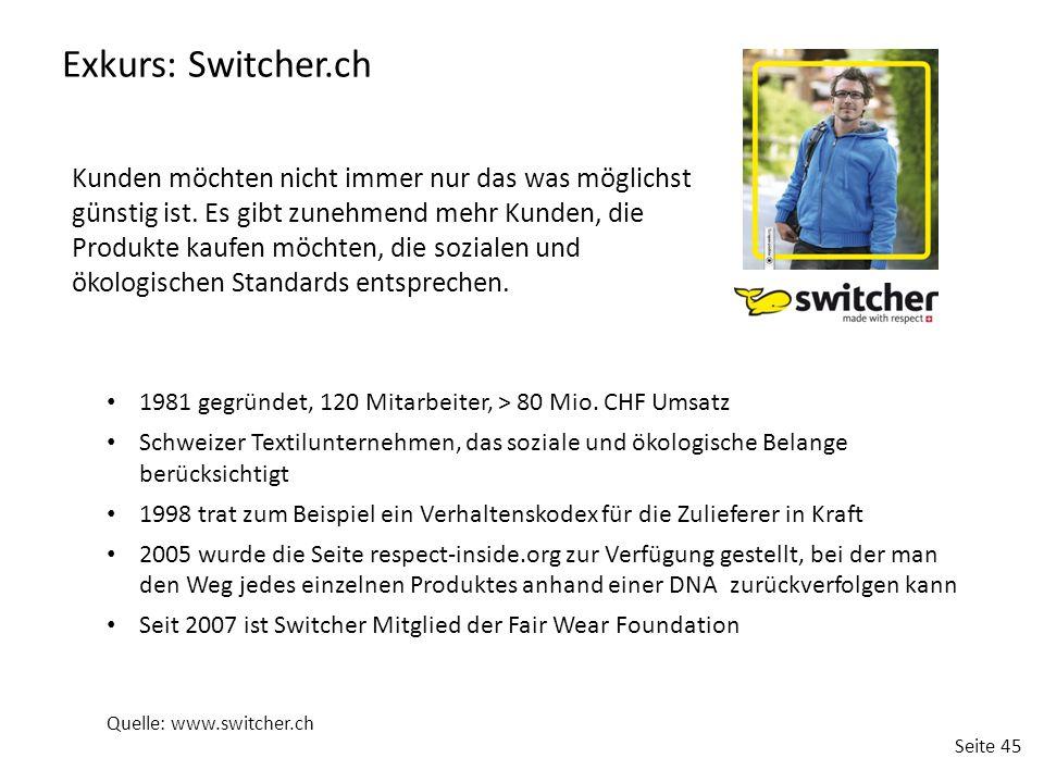 Exkurs: Switcher.ch