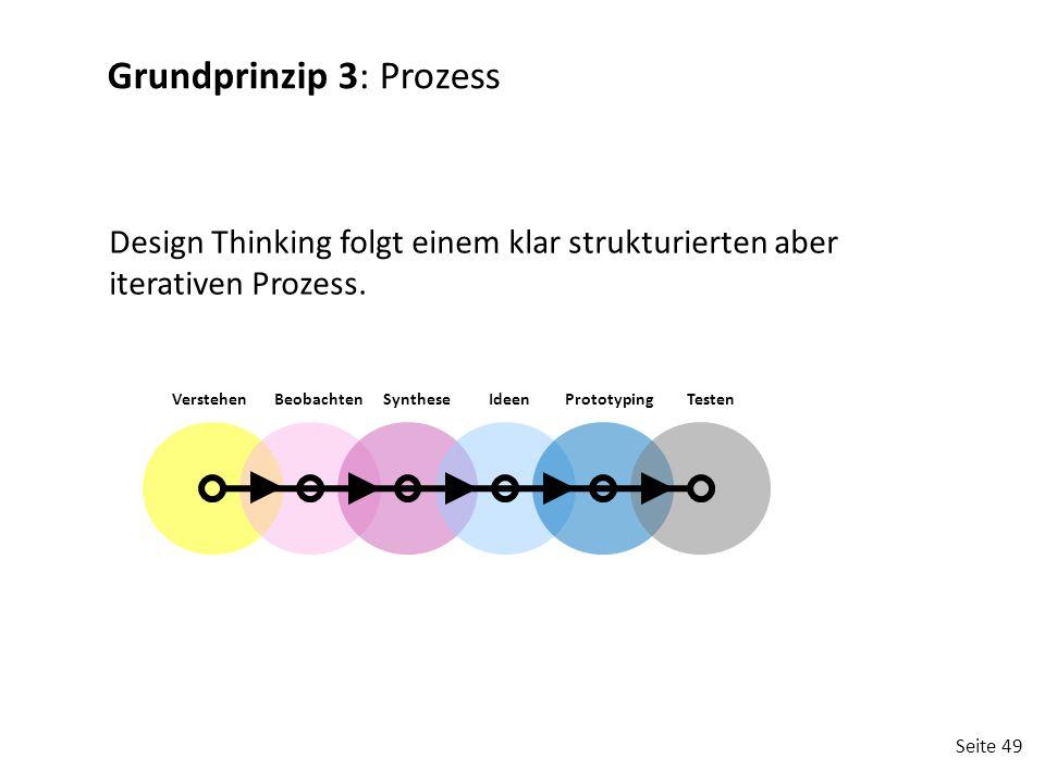 Grundprinzip 3: Prozess