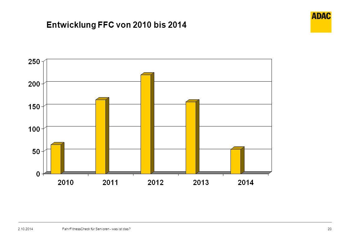 Entwicklung FFC von 2010 bis 2014