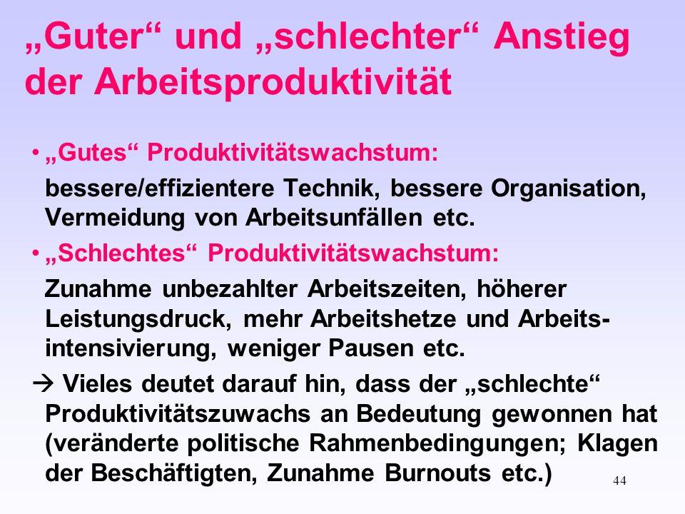 """""""Guter und """"schlechter Anstieg der Arbeitsproduktivität"""