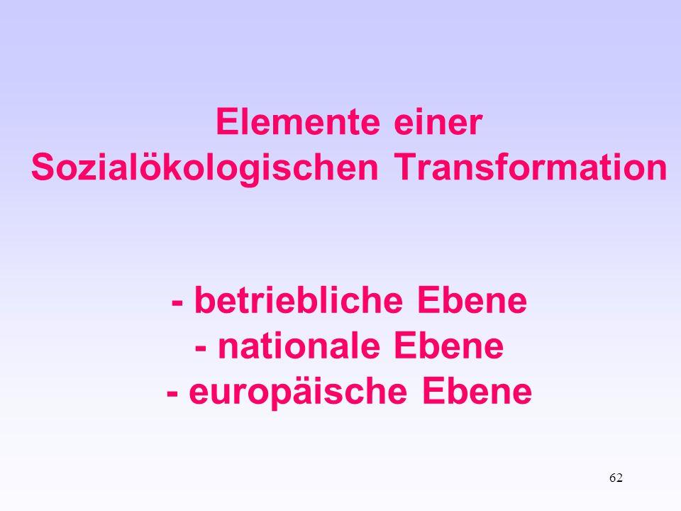Elemente einer Sozialökologischen Transformation