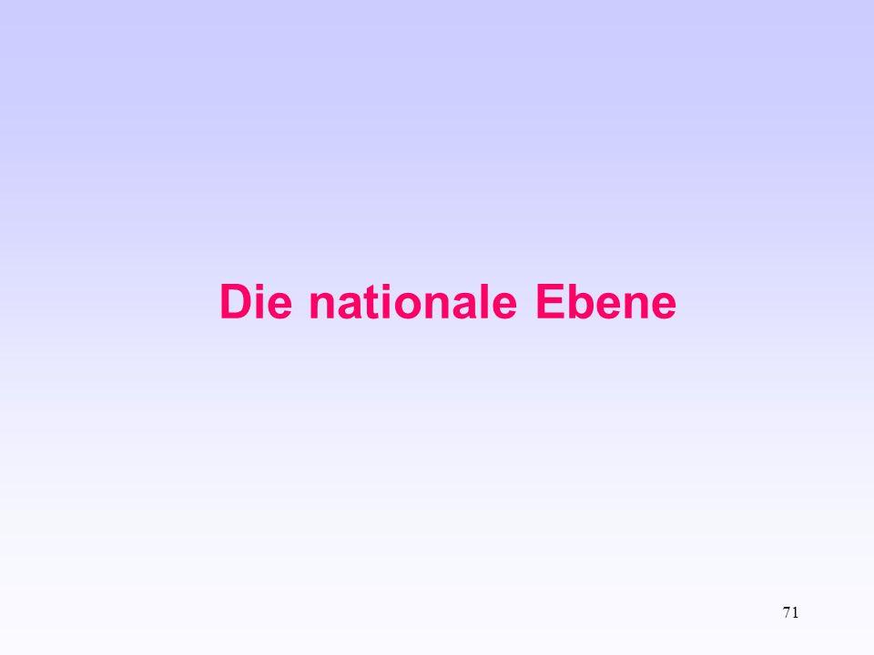 Die nationale Ebene