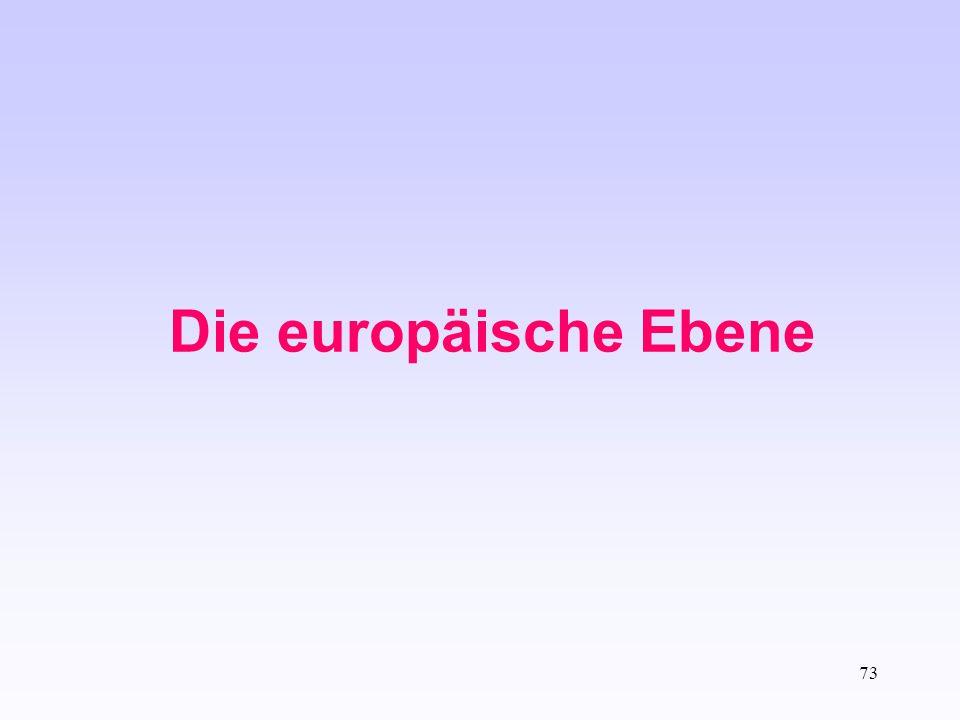 Die europäische Ebene