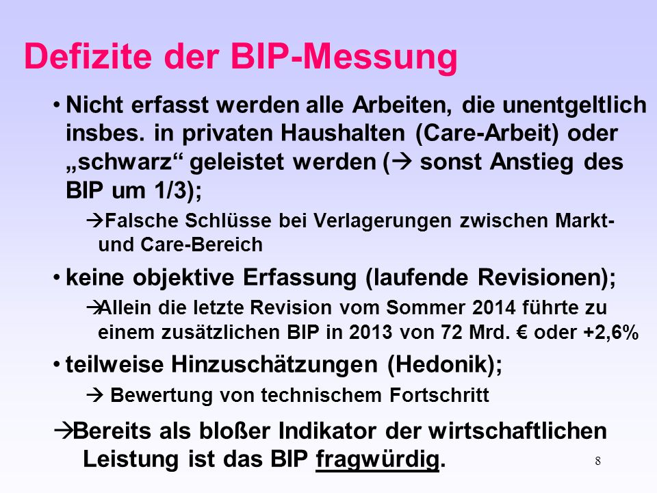 Defizite der BIP-Messung