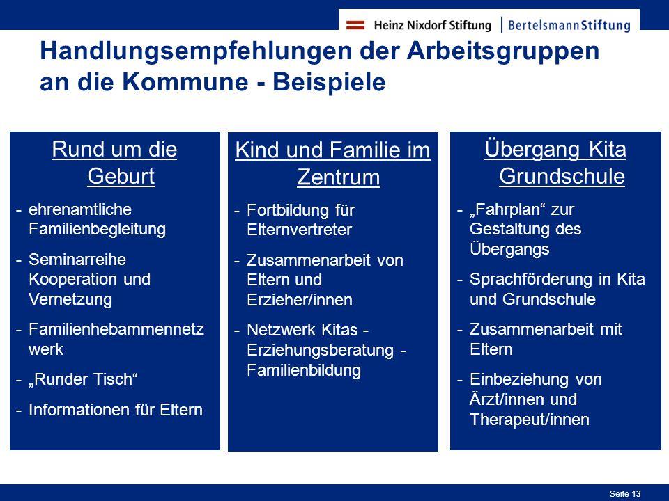 Handlungsempfehlungen der Arbeitsgruppen an die Kommune - Beispiele