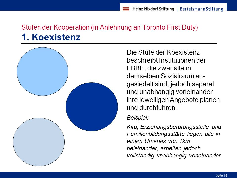 Stufen der Kooperation (in Anlehnung an Toronto First Duty) 1