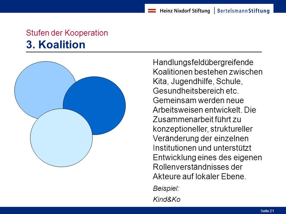 Stufen der Kooperation 3. Koalition