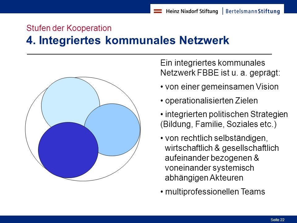 Stufen der Kooperation 4. Integriertes kommunales Netzwerk