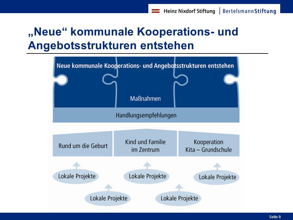 """""""Neue kommunale Kooperations- und Angebotsstrukturen entstehen"""