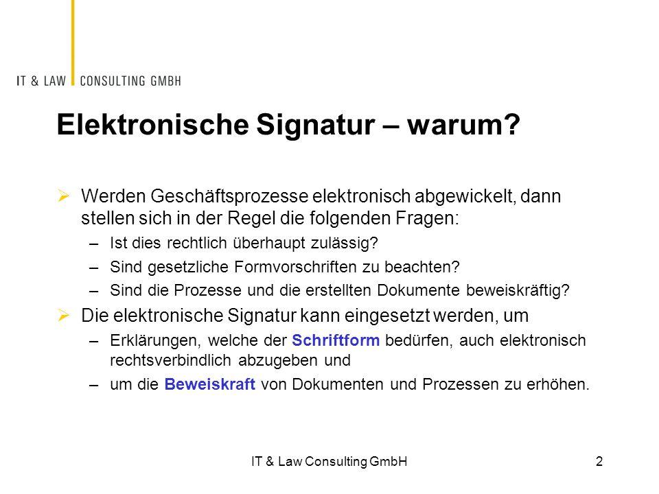 Elektronische Signatur – warum