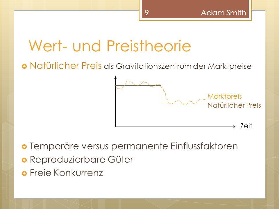 Wert- und Preistheorie