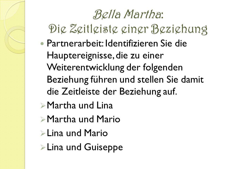 Bella Martha: Die Zeitleiste einer Beziehung