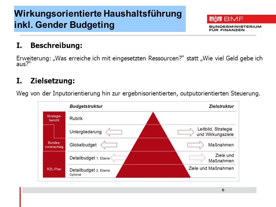 Wirkungsorientierte Haushaltsführung inkl. Gender Budgeting