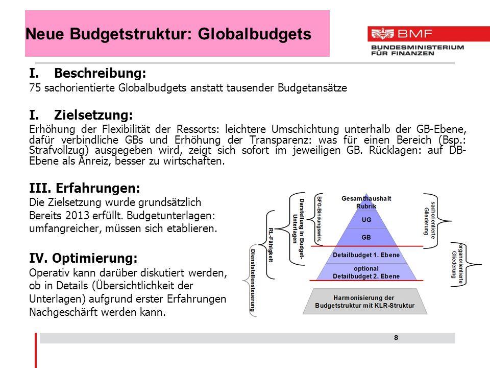 Neue Budgetstruktur: Globalbudgets