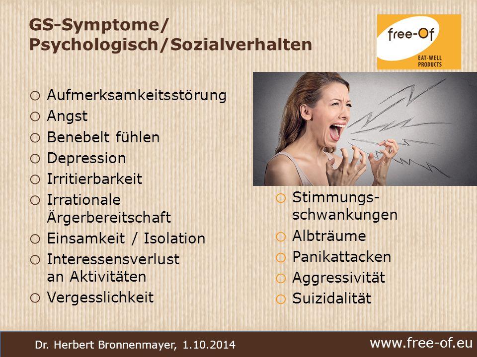 GS-Symptome/ Psychologisch/Sozialverhalten