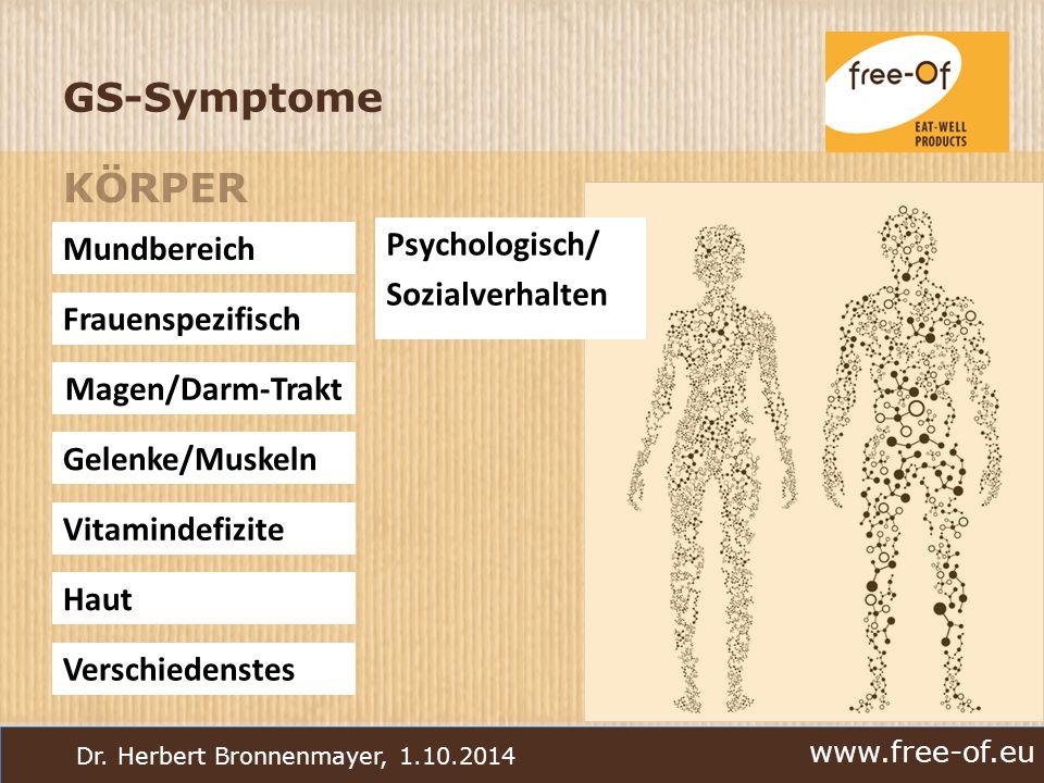 GS-Symptome KÖRPER Psychologisch/ Mundbereich Sozialverhalten