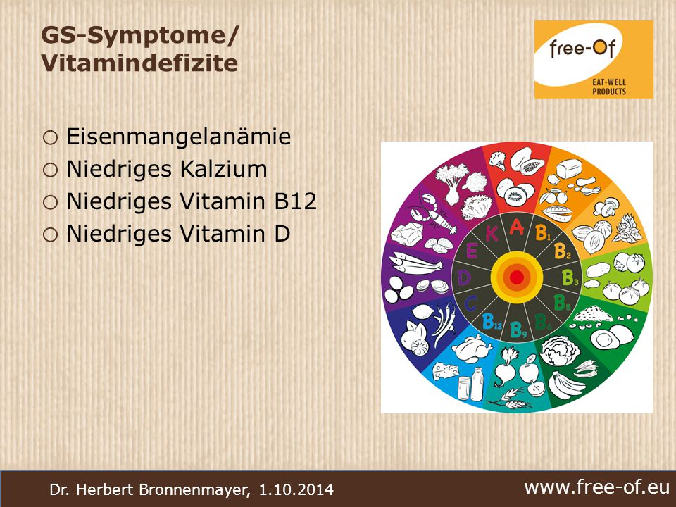 GS-Symptome/ Vitamindefizite
