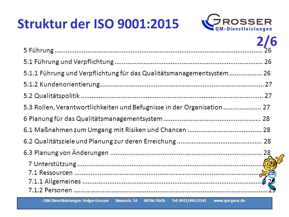 Struktur der ISO 9001:2015 4/6.
