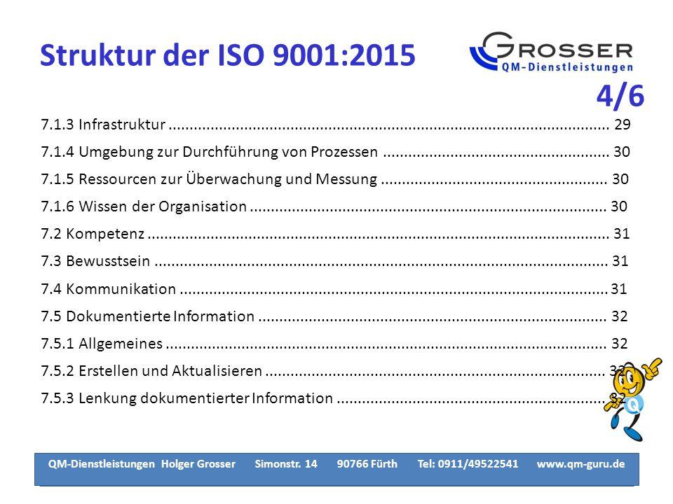 Struktur der ISO 9001:2015 5/6.