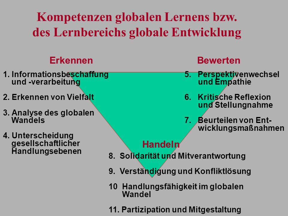 Kompetenzen globalen Lernens bzw. des Lernbereichs globale Entwicklung