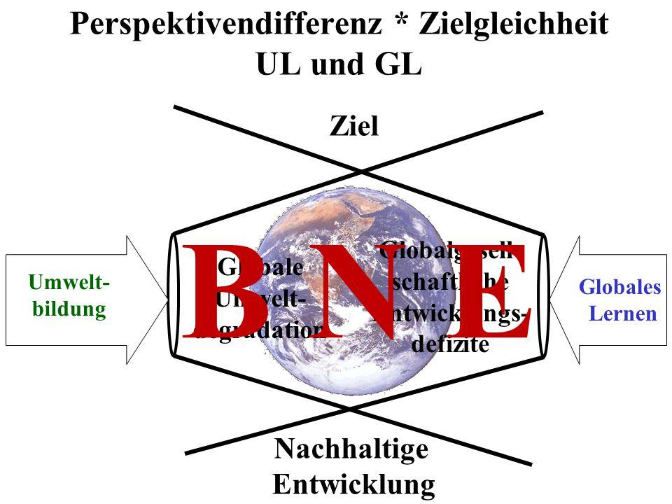 Perspektivendifferenz * Zielgleichheit UL und GL