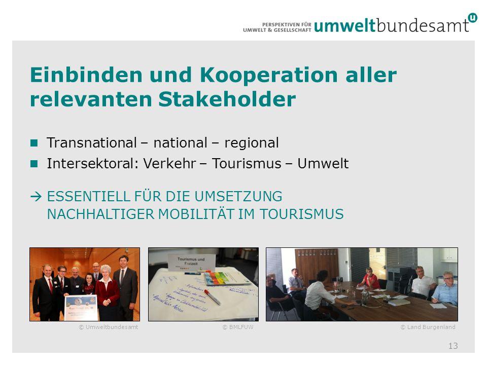 Einbinden und Kooperation aller relevanten Stakeholder