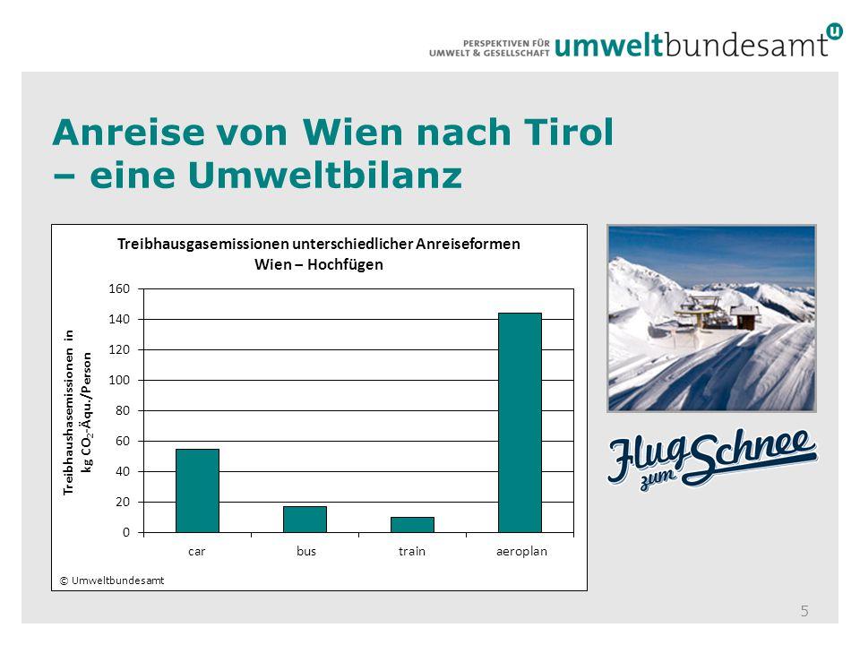 Anreise von Wien nach Tirol – eine Umweltbilanz