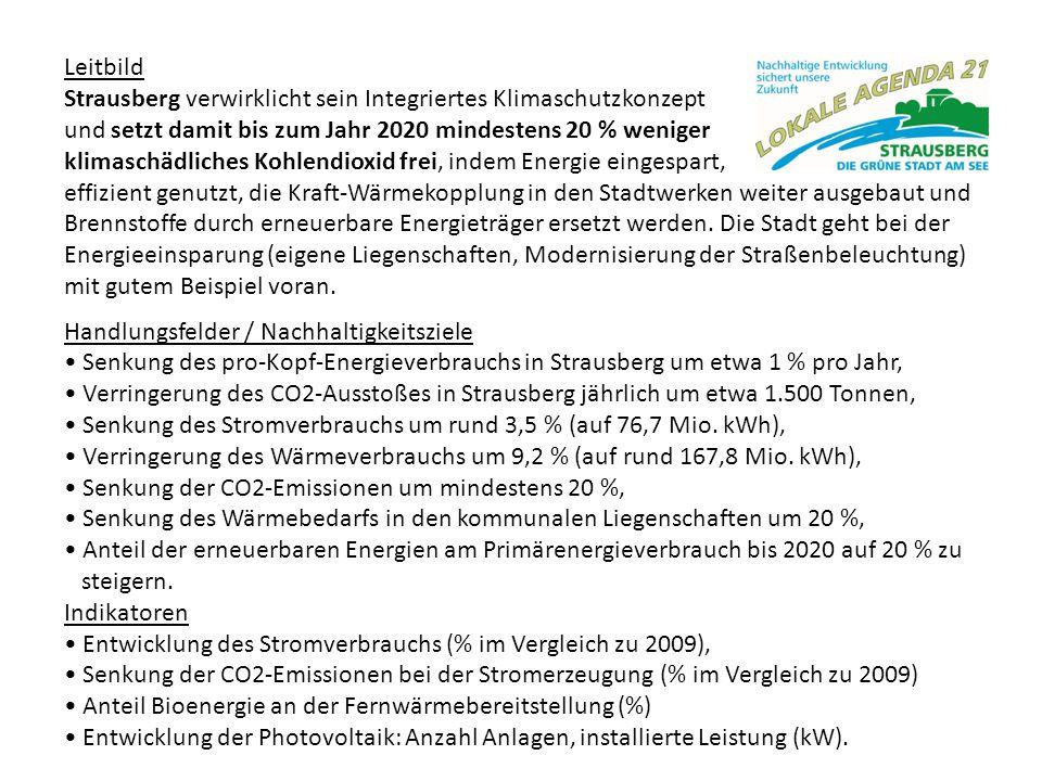 Leitbild Strausberg verwirklicht sein Integriertes Klimaschutzkonzept. und setzt damit bis zum Jahr 2020 mindestens 20 % weniger.