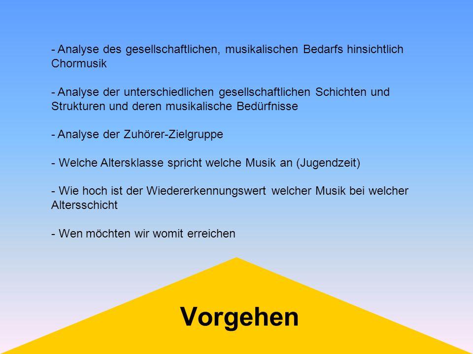 - Analyse des gesellschaftlichen, musikalischen Bedarfs hinsichtlich Chormusik