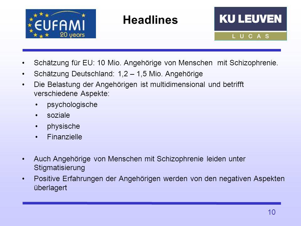 Headlines Schätzung für EU: 10 Mio. Angehörige von Menschen mit Schizophrenie. Schätzung Deutschland: 1,2 – 1,5 Mio. Angehörige.