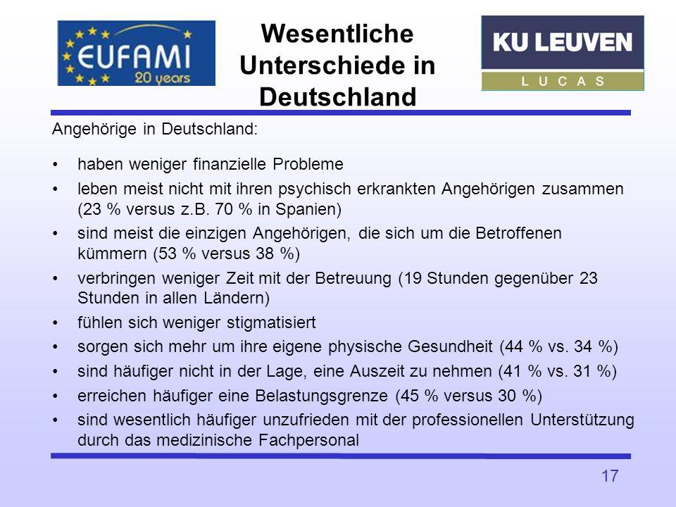 Wesentliche Unterschiede in Deutschland