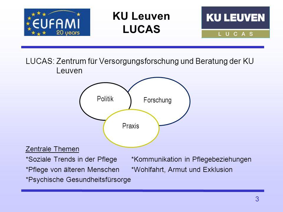 KU Leuven LUCAS LUCAS: Zentrum für Versorgungsforschung und Beratung der KU Leuven. Zentrale Themen.