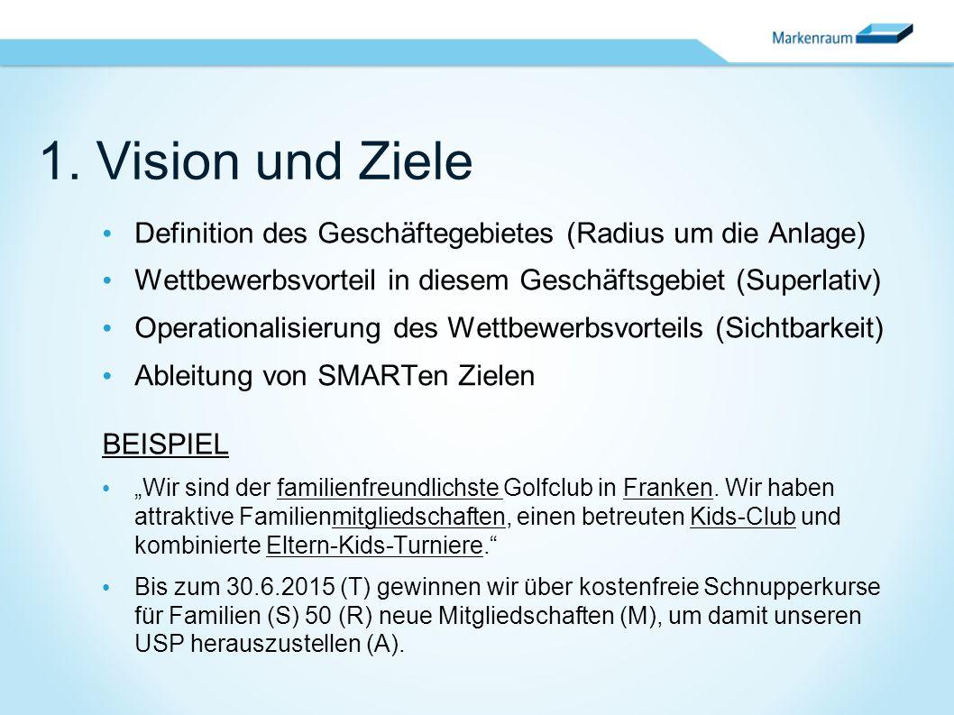 1. Vision und Ziele Definition des Geschäftegebietes (Radius um die Anlage) Wettbewerbsvorteil in diesem Geschäftsgebiet (Superlativ)