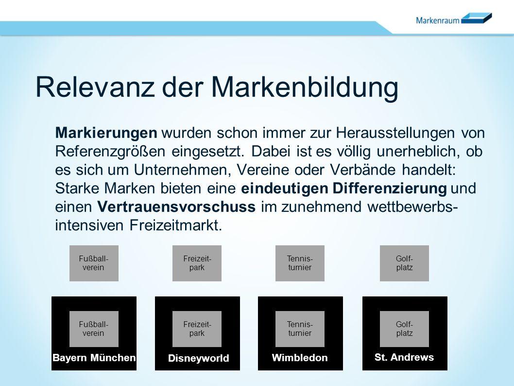 Relevanz der Markenbildung