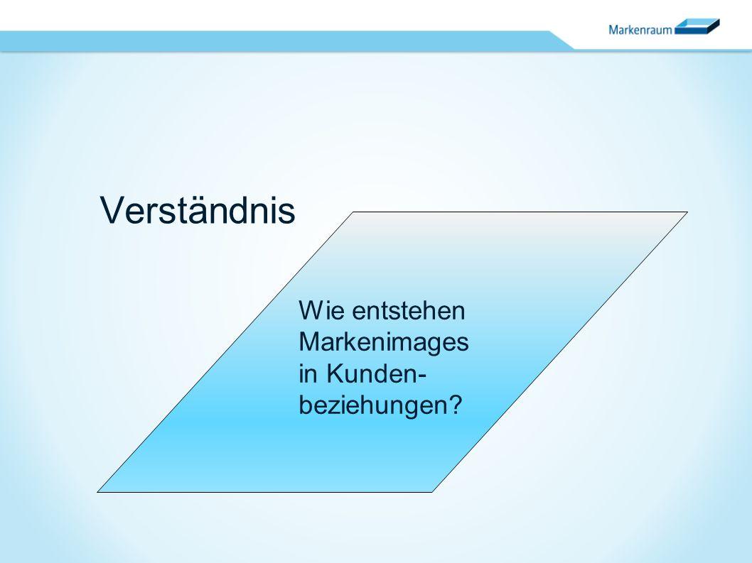 Verständnis Wie entstehen Markenimages in Kunden- beziehungen
