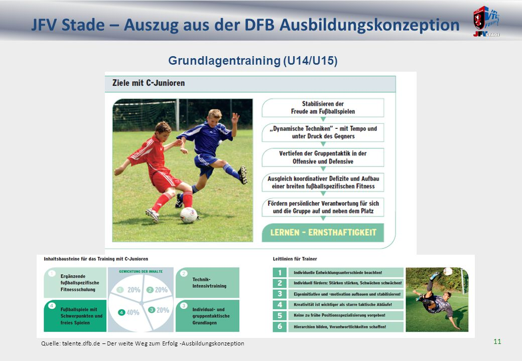JFV Stade – Auszug aus der DFB Ausbildungskonzeption