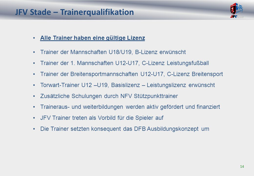 JFV Stade – Trainerqualifikation