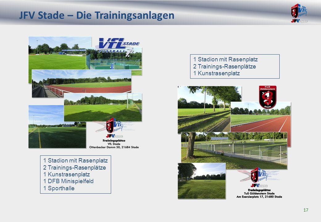 JFV Stade – Die Trainingsanlagen